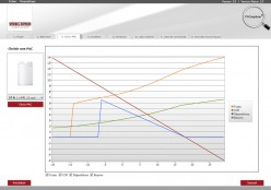 pacexplorer-stiebel-curves